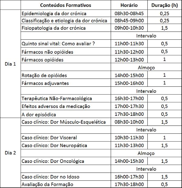 201610_dorcron_programa_table