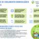 Medidas de Isolamento Domiciliário – COVID-19