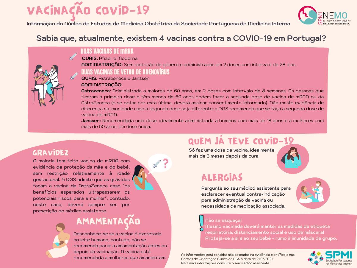 Vacinação Covid - Sugestões NEMo