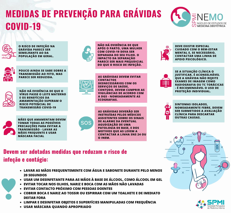 Medidasde Prevenção para Grávidas Covid-19