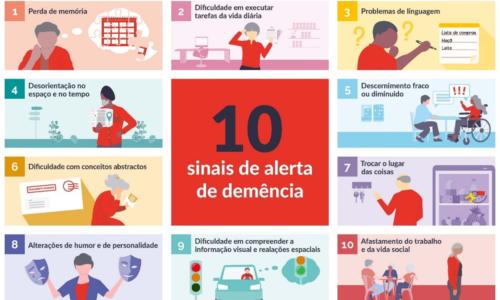 """Dia Mundial da Doença de Alzheimer – """"Conhece a demência, conhece a doença de Alzheimer"""""""